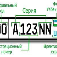 Расшифровка номера машин Узбекистана